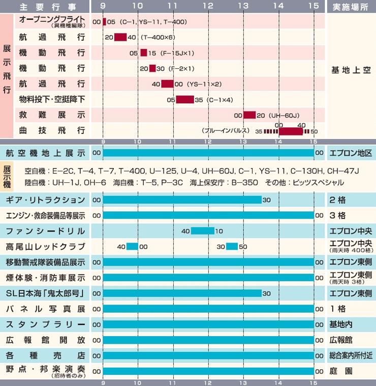 Program_miho_koukusai